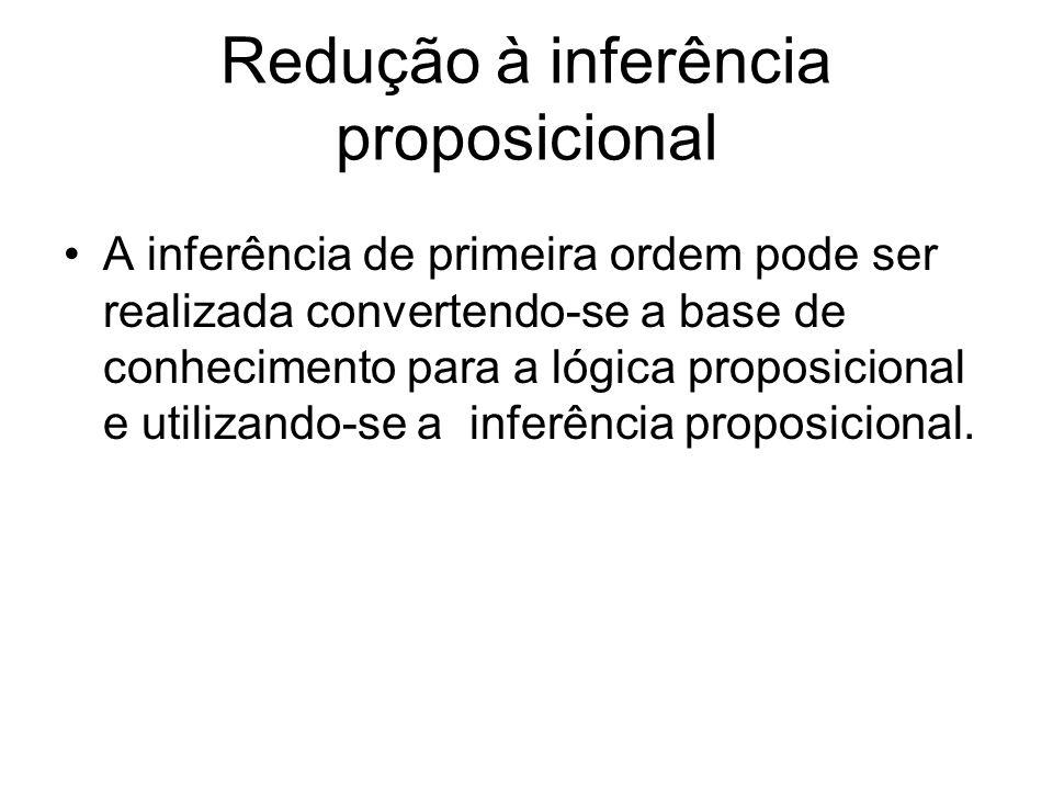 Redução à inferência proposicional A inferência de primeira ordem pode ser realizada convertendo-se a base de conhecimento para a lógica proposicional