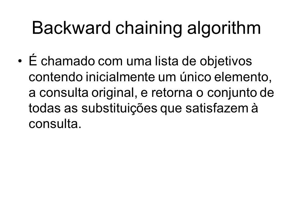 Backward chaining algorithm É chamado com uma lista de objetivos contendo inicialmente um único elemento, a consulta original, e retorna o conjunto de