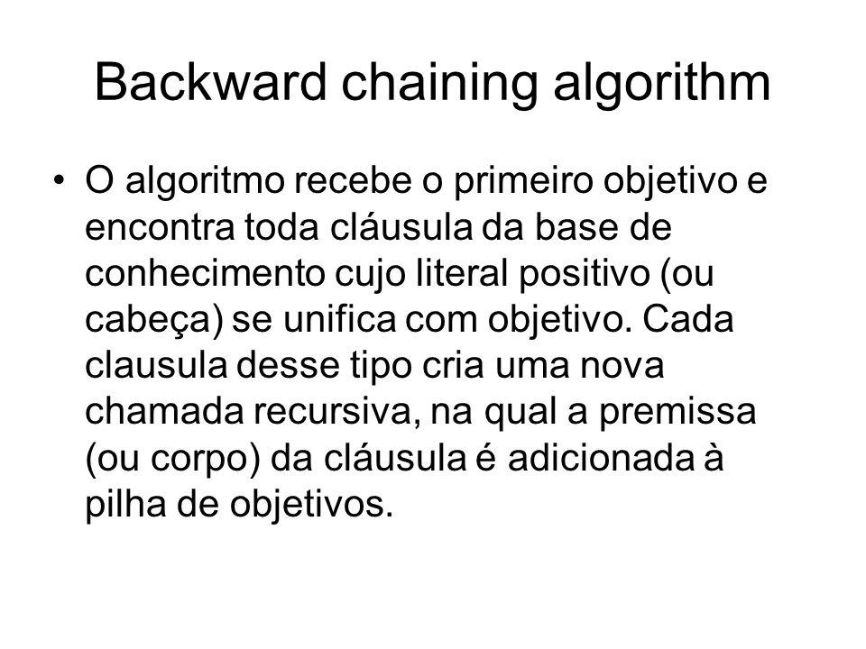 Backward chaining algorithm O algoritmo recebe o primeiro objetivo e encontra toda cláusula da base de conhecimento cujo literal positivo (ou cabeça)