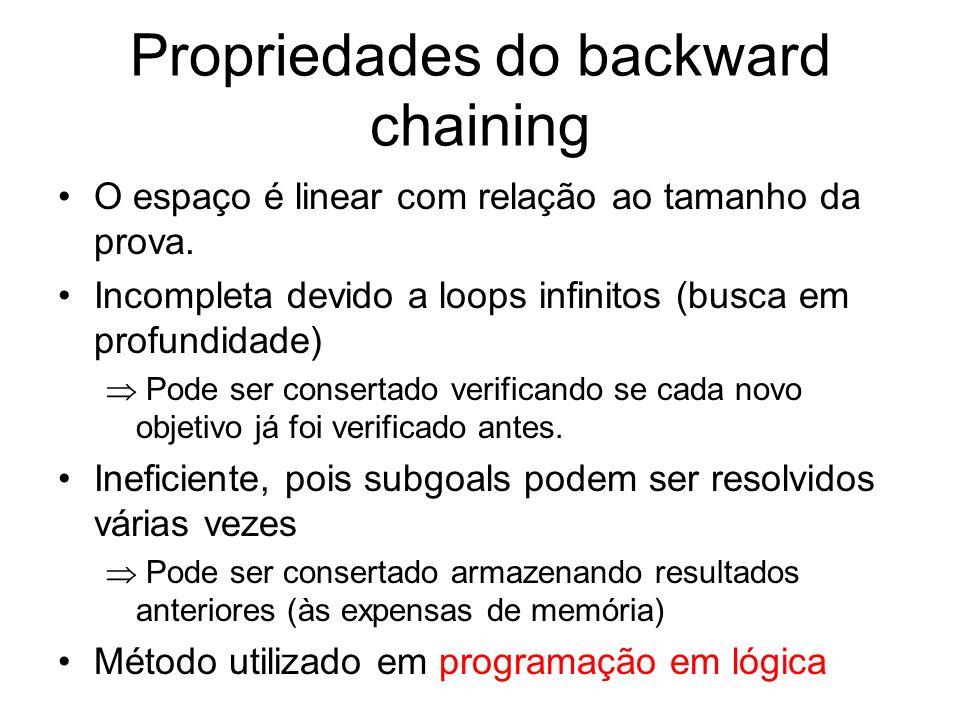 Propriedades do backward chaining O espaço é linear com relação ao tamanho da prova. Incompleta devido a loops infinitos (busca em profundidade) Pode