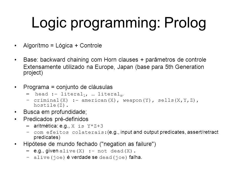 Logic programming: Prolog Algorítmo = Lógica + Controle Base: backward chaining com Horn clauses + parâmetros de controle Extensamente utilizado na Eu