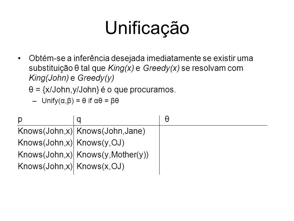 Unificação p q θ Knows(John,x) Knows(John,Jane) {x/Jane}} Knows(John,x)Knows(y,OJ) Knows(John,x) Knows(y,Mother(y)) Knows(John,x)Knows(x,OJ)