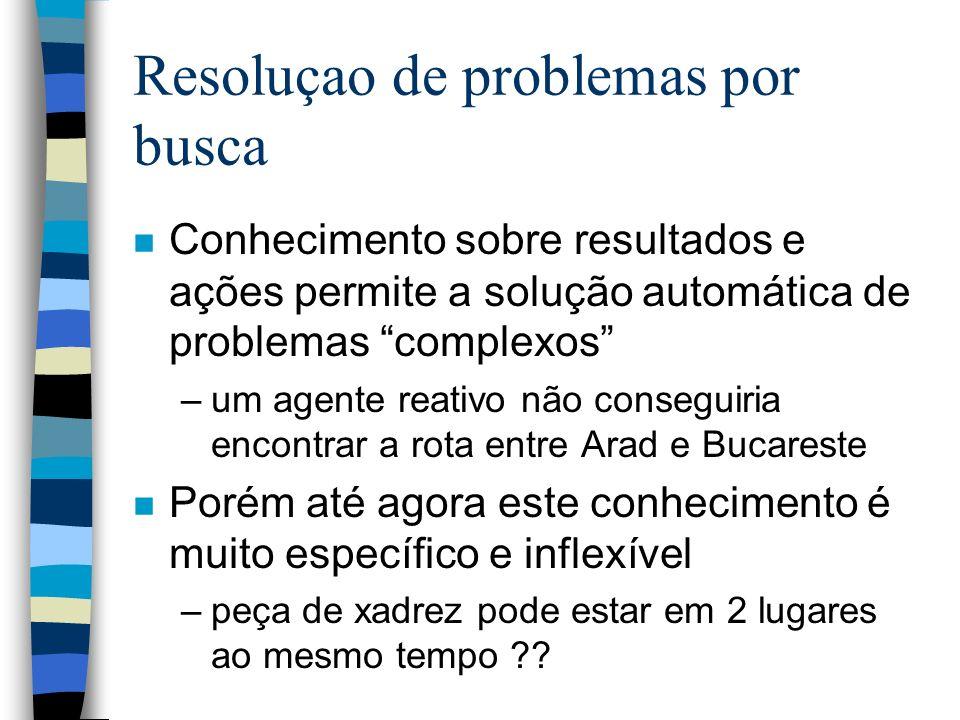 Resoluçao de problemas por busca n Conhecimento sobre resultados e ações permite a solução automática de problemas complexos –um agente reativo não co