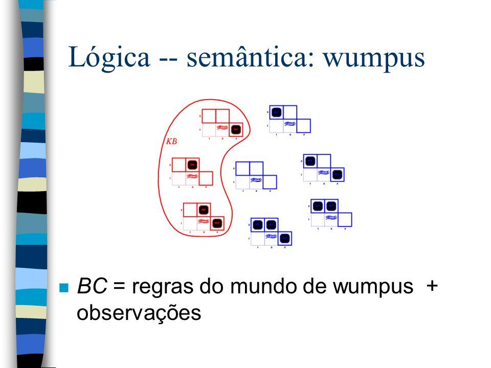 n BC = regras do mundo de wumpus + observações