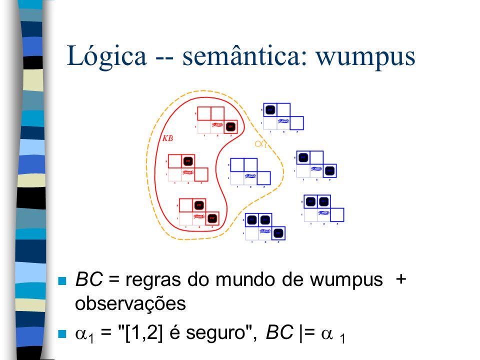 Lógica -- semântica: wumpus n BC = regras do mundo de wumpus + observações n 1 =