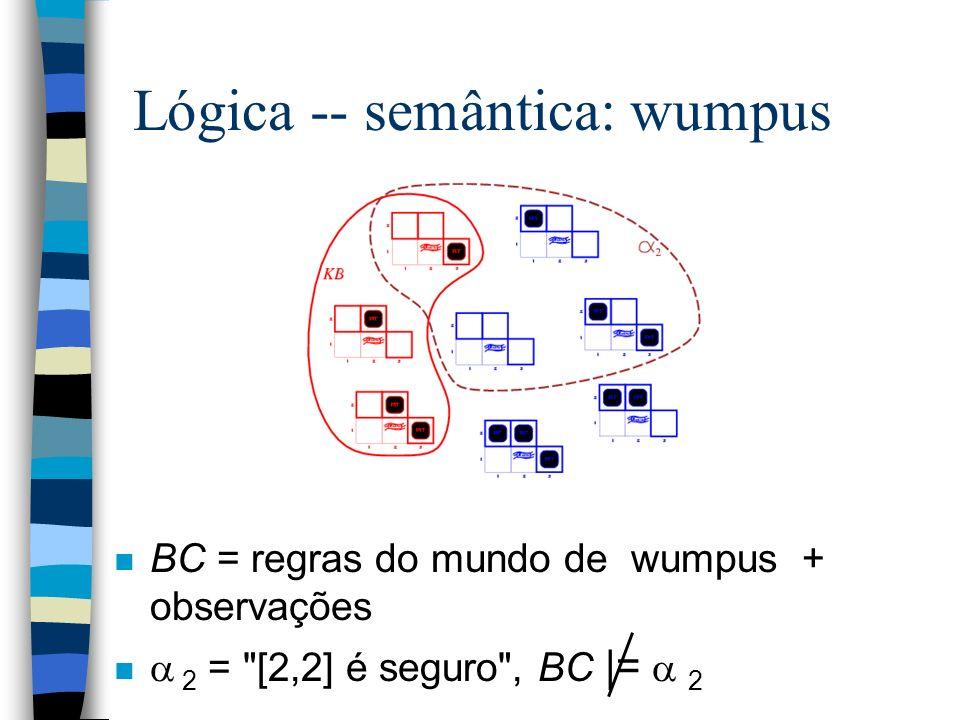 Lógica -- semântica: wumpus n BC = regras do mundo de wumpus + observações n 2 =