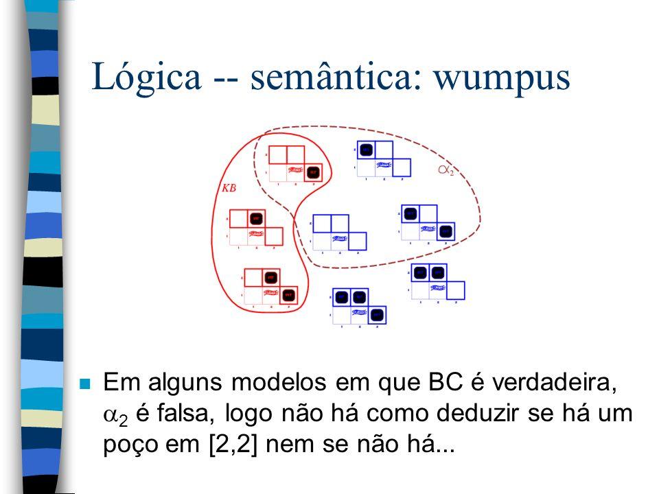 Lógica -- semântica: wumpus n Em alguns modelos em que BC é verdadeira, 2 é falsa, logo não há como deduzir se há um poço em [2,2] nem se não há...