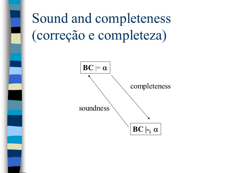 Sound and completeness (correção e completeza) BC |- i BC |= completeness soundness