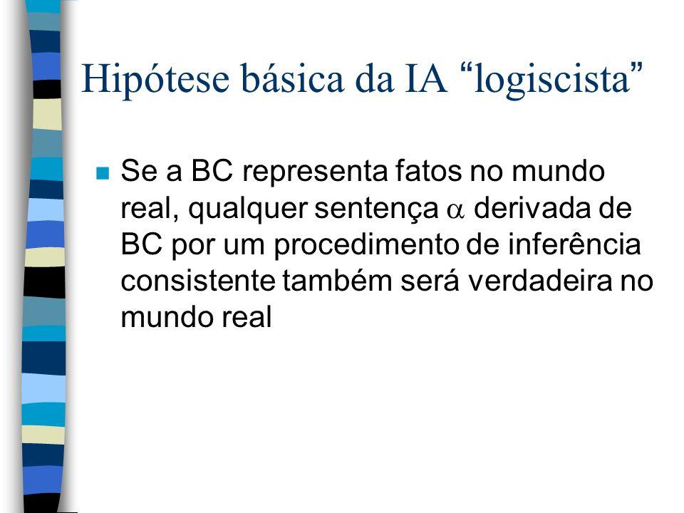 Hipótese básica da IA logiscista n Se a BC representa fatos no mundo real, qualquer sentença derivada de BC por um procedimento de inferência consiste