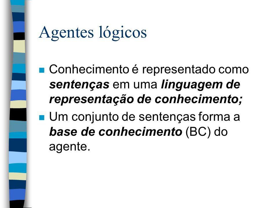 Agentes lógicos n Conhecimento é representado como sentenças em uma linguagem de representação de conhecimento; n Um conjunto de sentenças forma a bas