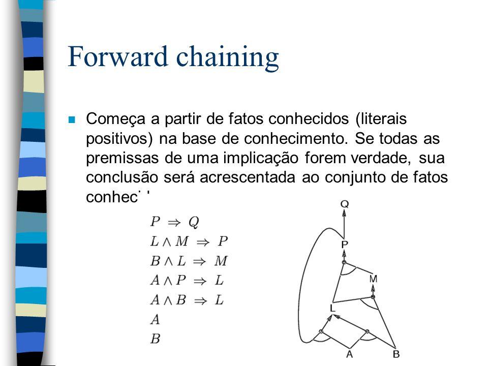Forward chaining n Começa a partir de fatos conhecidos (literais positivos) na base de conhecimento. Se todas as premissas de uma implicação forem ver