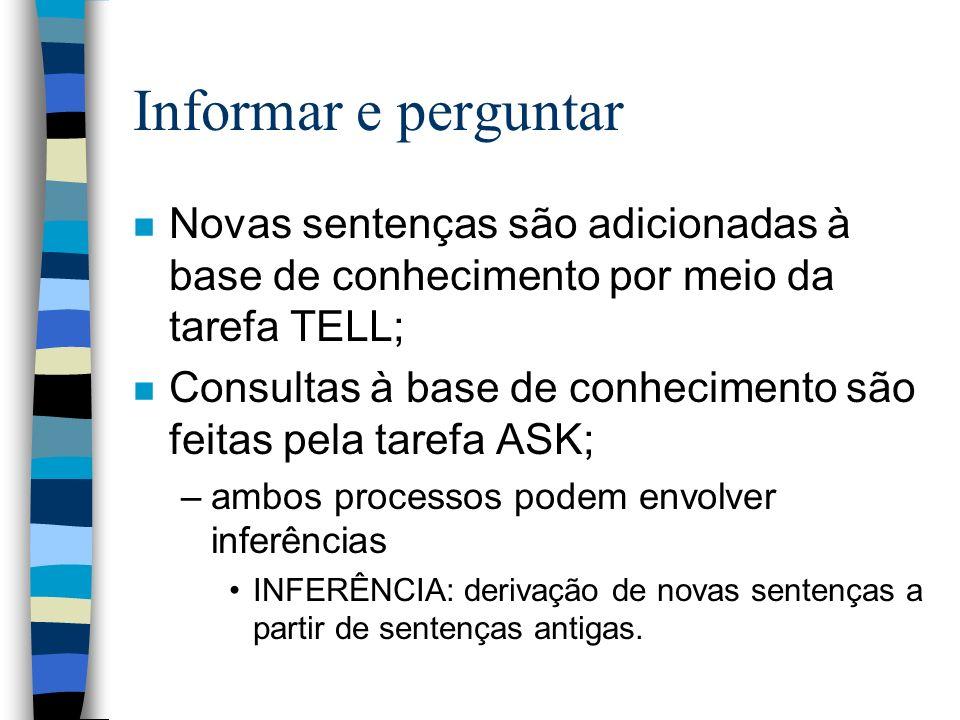 Inferência clássica (dedução) n A resposta de uma pergunta (ASK) à base de conhecimento deve seguir o que foi informado anteriormente (TELL); n Nada é inventado à medida em que o processo de inferência se desenrola; –portanto, TELL é um processo não clássico (abdução).