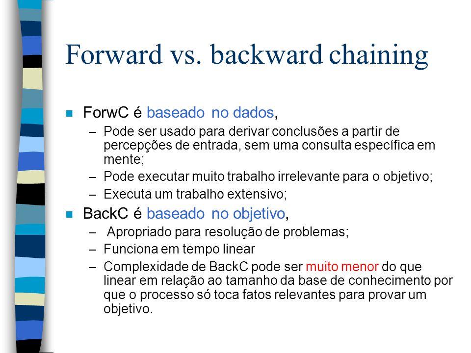Forward vs. backward chaining n ForwC é baseado no dados, –Pode ser usado para derivar conclusões a partir de percepções de entrada, sem uma consulta