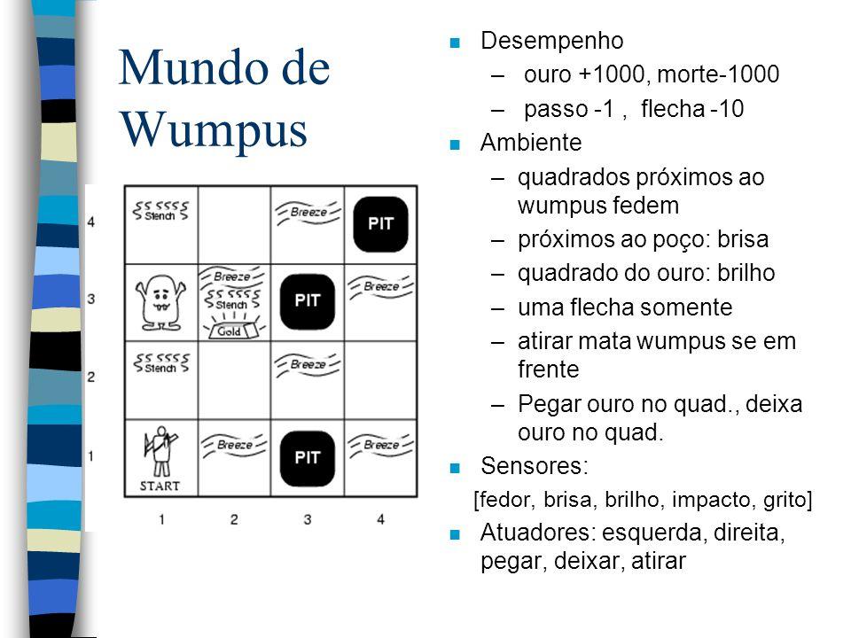 Mundo de Wumpus n Desempenho – ouro +1000, morte-1000 – passo -1, flecha -10 n Ambiente –quadrados próximos ao wumpus fedem –próximos ao poço: brisa –