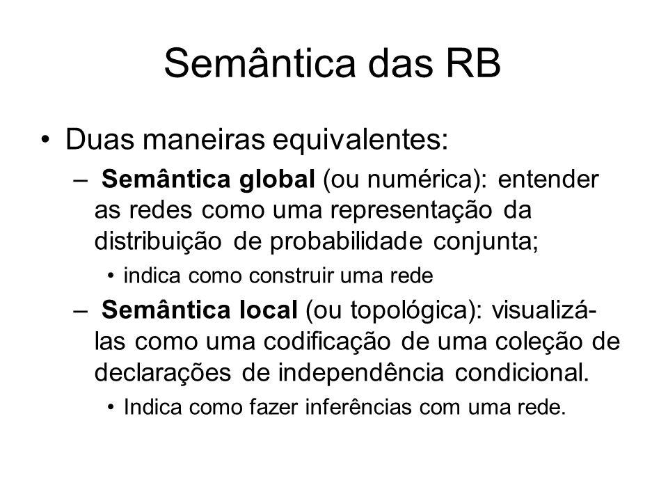Semântica das RB Duas maneiras equivalentes: – Semântica global (ou numérica): entender as redes como uma representação da distribuição de probabilida