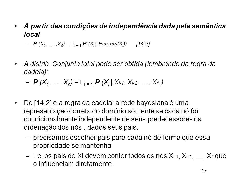 17 A partir das condições de independência dada pela semântica local –P (X 1, …,X n ) = i = 1 P (X i   Parents(X i )) [14.2] A distrib. Conjunta total