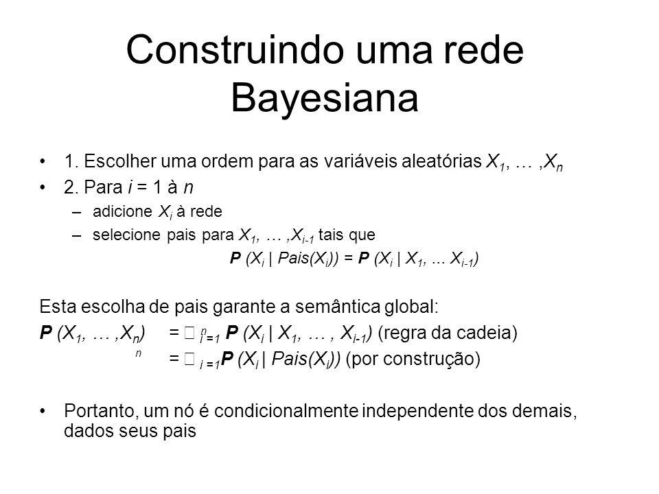 Construindo uma rede Bayesiana 1. Escolher uma ordem para as variáveis aleatórias X 1, …,X n 2. Para i = 1 à n –adicione X i à rede –selecione pais pa