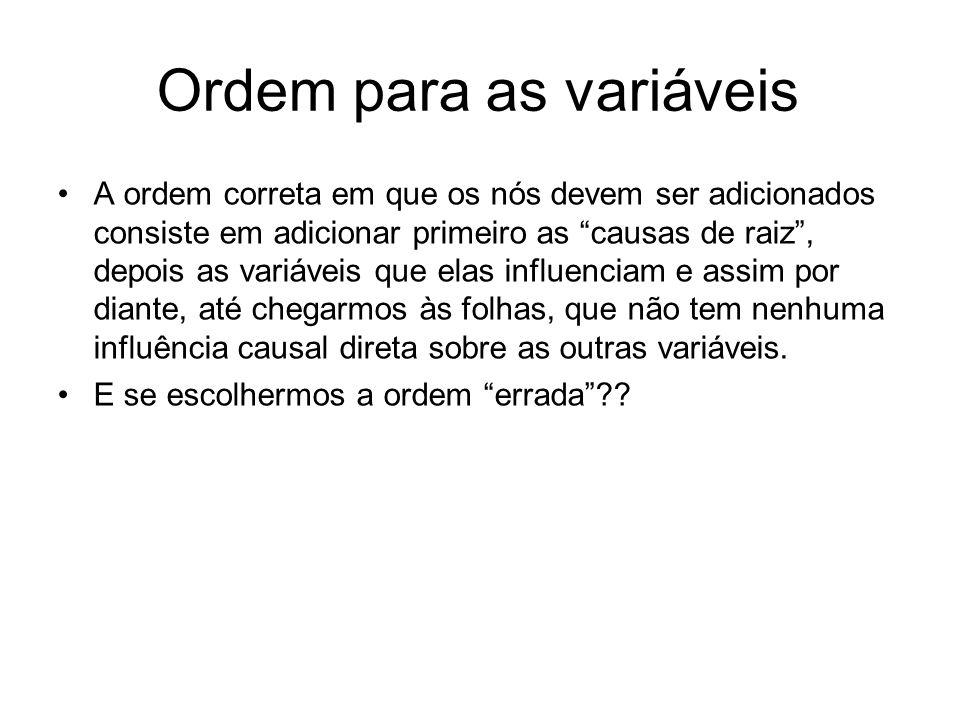 Ordem para as variáveis A ordem correta em que os nós devem ser adicionados consiste em adicionar primeiro as causas de raiz, depois as variáveis que