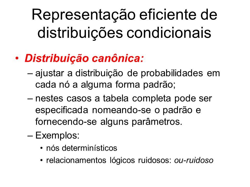 Representação eficiente de distribuições condicionais Distribuição canônica: –ajustar a distribuição de probabilidades em cada nó a alguma forma padrã