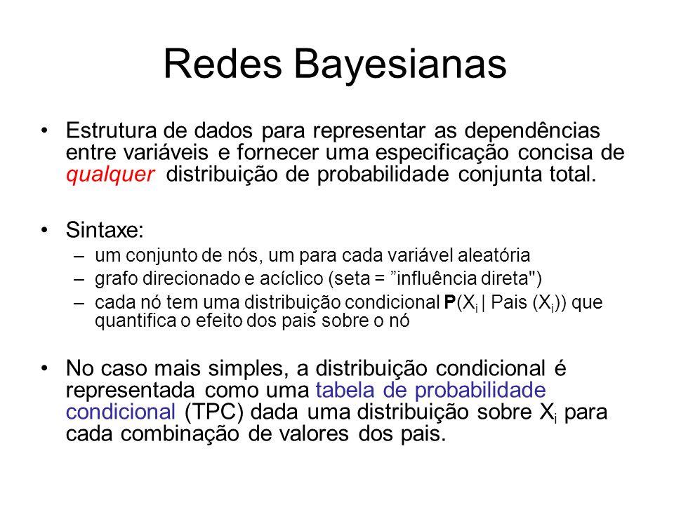 Redes Bayesianas Estrutura de dados para representar as dependências entre variáveis e fornecer uma especificação concisa de qualquer distribuição de