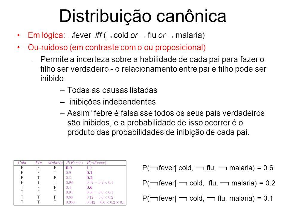 Distribuição canônica Em lógica: fever iff ( cold or flu or malaria) Ou-ruidoso (em contraste com o ou proposicional) –Permite a incerteza sobre a hab
