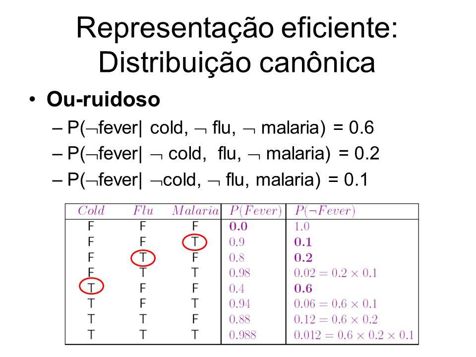 Representação eficiente: Distribuição canônica Ou-ruidoso –P( fever  cold, flu, malaria) = 0.6 –P( fever  cold, flu, malaria) = 0.2 –P( fever  cold, f