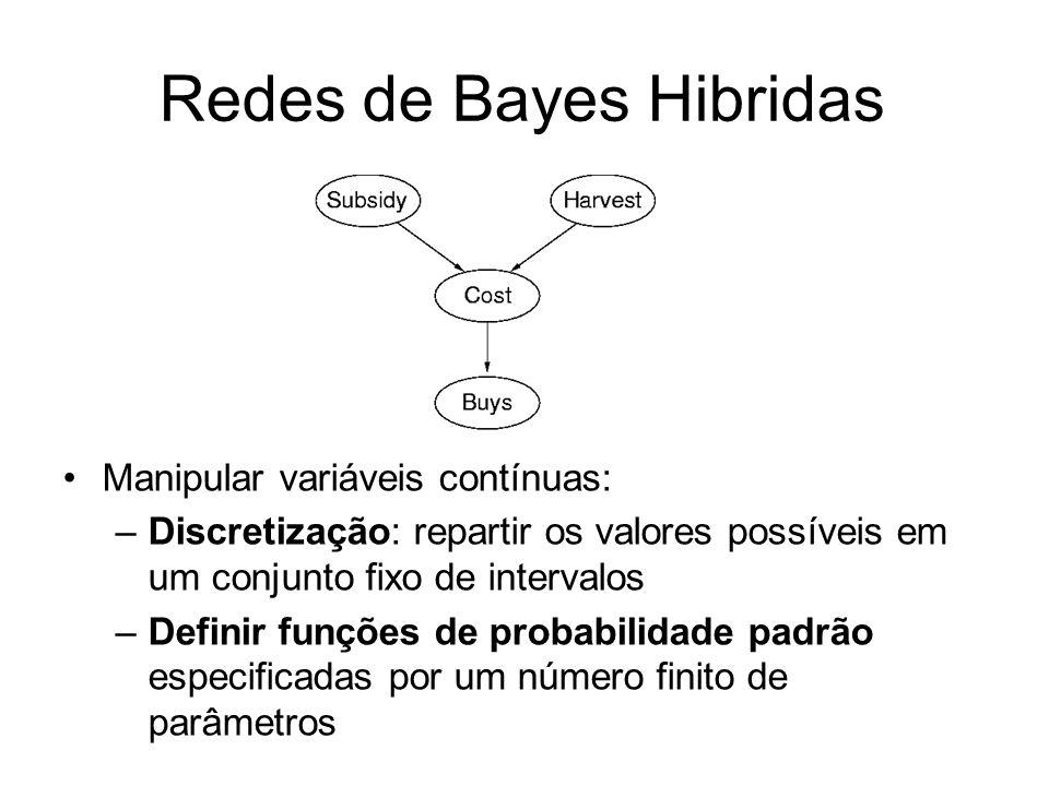 Redes de Bayes Hibridas Manipular variáveis contínuas: –Discretização: repartir os valores possíveis em um conjunto fixo de intervalos –Definir funçõe