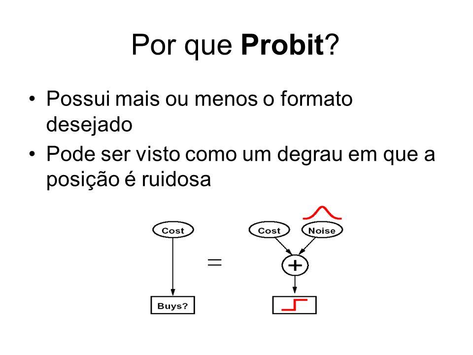 Por que Probit? Possui mais ou menos o formato desejado Pode ser visto como um degrau em que a posição é ruidosa