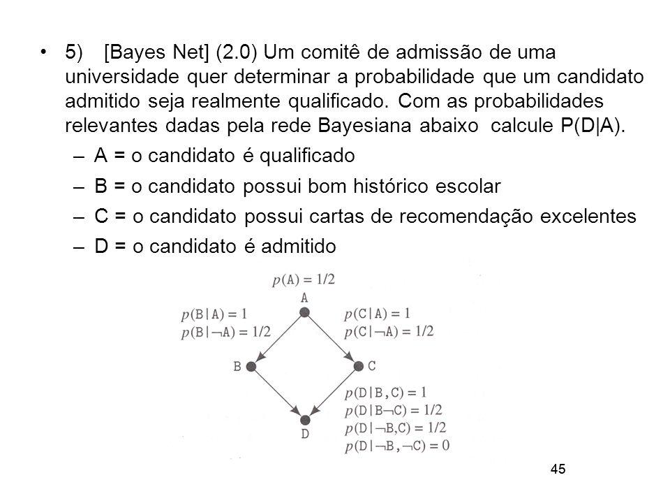 45 5)[Bayes Net] (2.0) Um comitê de admissão de uma universidade quer determinar a probabilidade que um candidato admitido seja realmente qualificado.