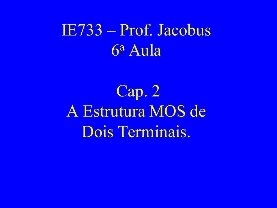 IE733 – Prof. Jacobus 6 a Aula Cap. 2 A Estrutura MOS de Dois Terminais.