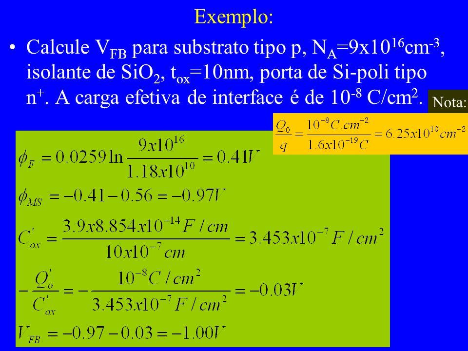 Exemplo: Calcule V FB para substrato tipo p, N A =9x10 16 cm -3, isolante de SiO 2, t ox =10nm, porta de Si-poli tipo n +. A carga efetiva de interfac