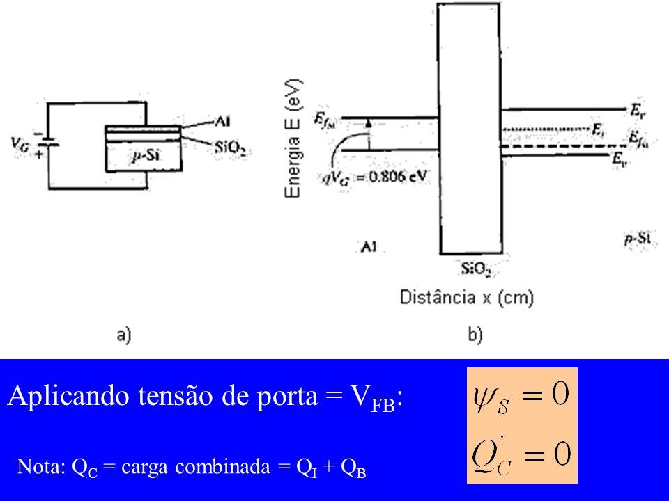 Aplicando tensão de porta = V FB : Nota: Q C = carga combinada = Q I + Q B
