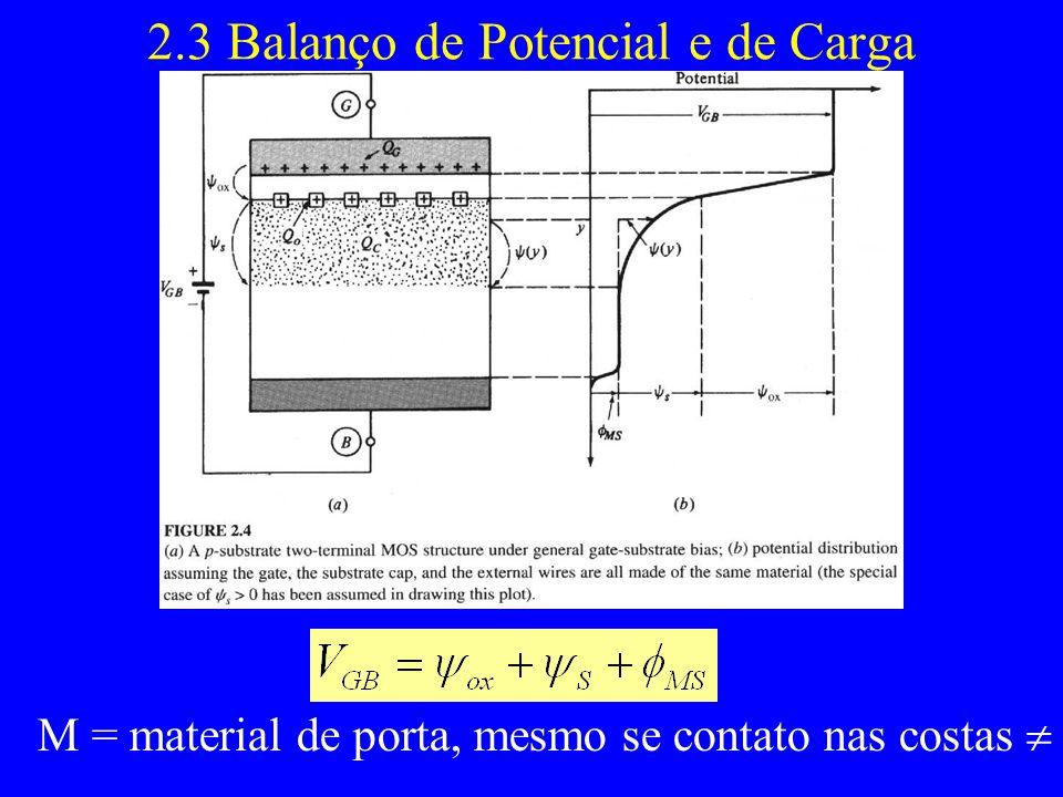 2.3 Balanço de Potencial e de Carga M = material de porta, mesmo se contato nas costas