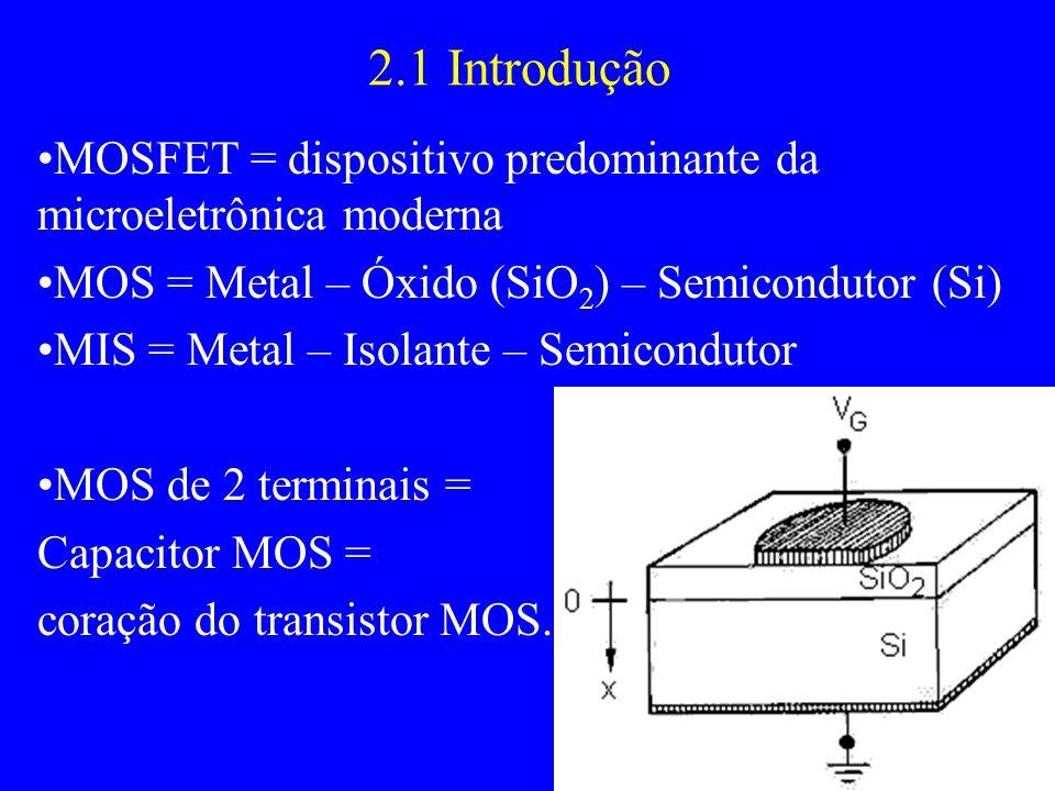 2.1 Introdução MOSFET = dispositivo predominante da microeletrônica moderna MOS = Metal – Óxido (SiO 2 ) – Semicondutor (Si) MIS = Metal – Isolante –