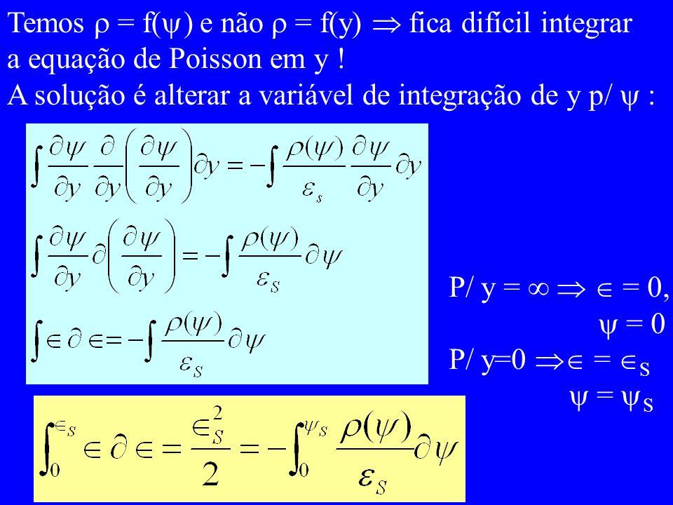 Temos = f( ) e não = f(y) fica difícil integrar a equação de Poisson em y ! A solução é alterar a variável de integração de y p/ : P/ y = = 0, = 0 P/