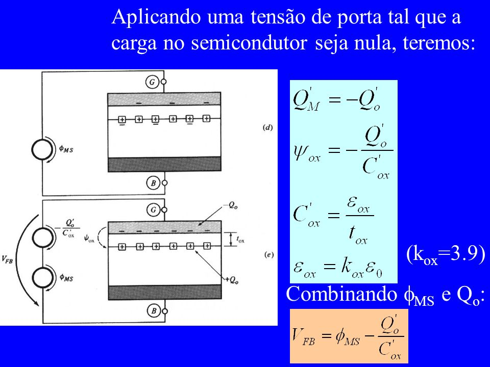 2.4.4 Análise Geral (relação de s e Q c com V GB ):