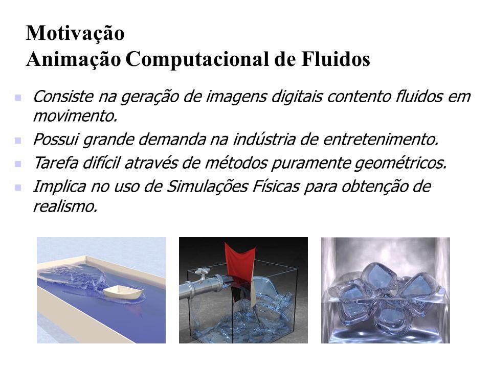 Motivação Animação Computacional de Fluidos Consiste na geração de imagens digitais contento fluidos em movimento. Possui grande demanda na indústria