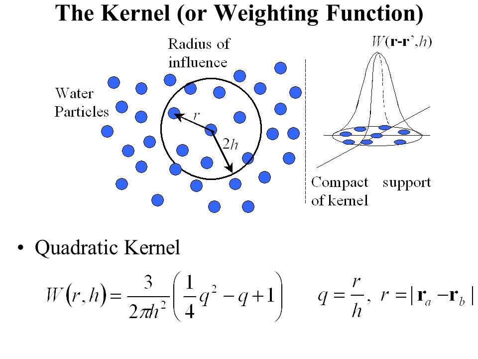 The Kernel (or Weighting Function) Quadratic Kernel