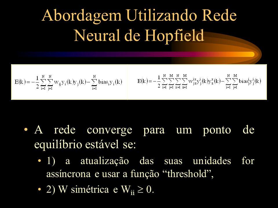 Abordagem Utilizando Rede Neural de Hopfield Para problemas de otimização utilizando redes neurais de Hopfield: Onde: E j é a expressão da função pseudo-energia à restrição j; R j é o peso à restrição j.