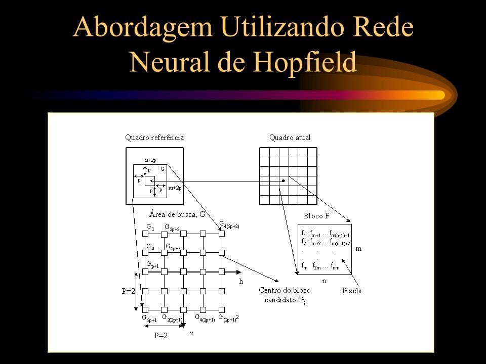 Para rede uni-dimensional: