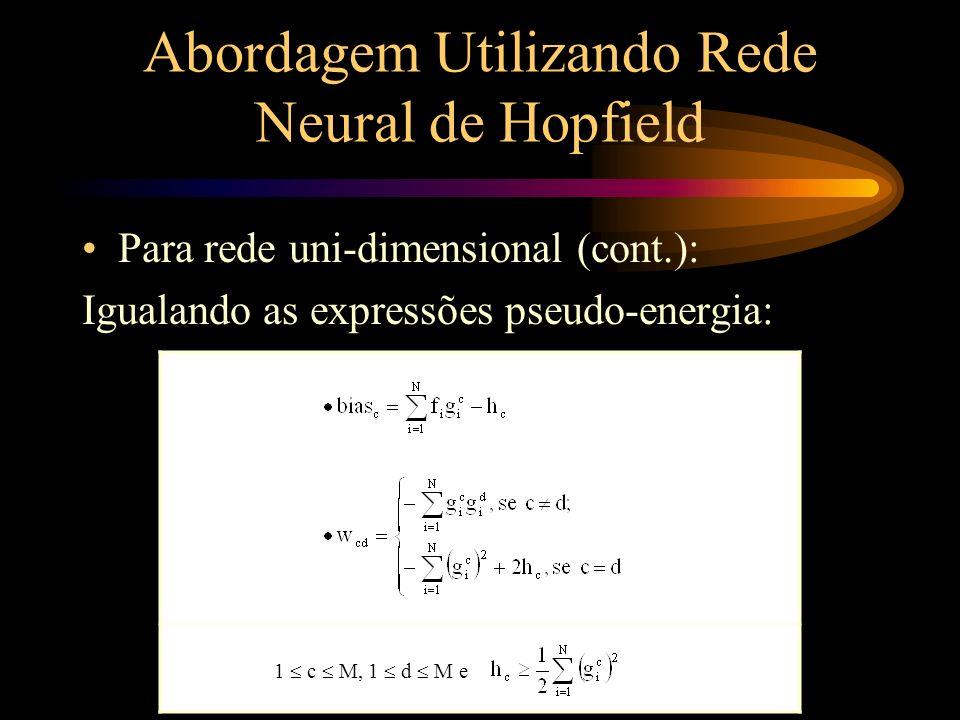 Abordagem Utilizando Rede Neural de Hopfield Para rede bi-dimensional: