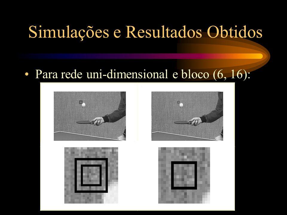 Simulações e Resultados Obtidos ParâmetroValor M (número de blocos candidatos englobados pela área de busca) 49 blocos candidatos N (número de pixels do bloco F, igual a mxn, onde m = n = 8)64 pixels Nit (número máximo de iterações da rede neural)10000 iterações 0 (ganho da função sigmóide utilizado para definir o estado inicial das unidades da rede neural) 0,1 F (ganho da função sigmóide quando a iteração da rede for Nit) 25 (limiar que define a convergência da rede) 0,00001 q (ver Nota abaixo)1