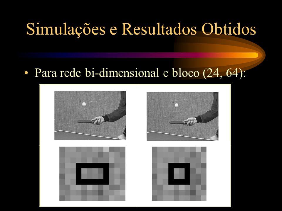 Simulações e Resultados Obtidos ParâmetroValor M (número de blocos candidatos englobados pela área de busca)3 blocos candidatos N (número de pixels do bloco F, igual a mxn, onde m = n = 2)4 pixels Nit (número máximo de iterações da rede neural)10000 iterações 0 (ganho da função sigmóide utilizado para definir o estado inicial das unidades da rede neural) 0,5 F (ganho da função sigmóide quando a iteração da rede for Nit) 25 (limiar que define a convergência da rede) 0,0001 γ1 q0