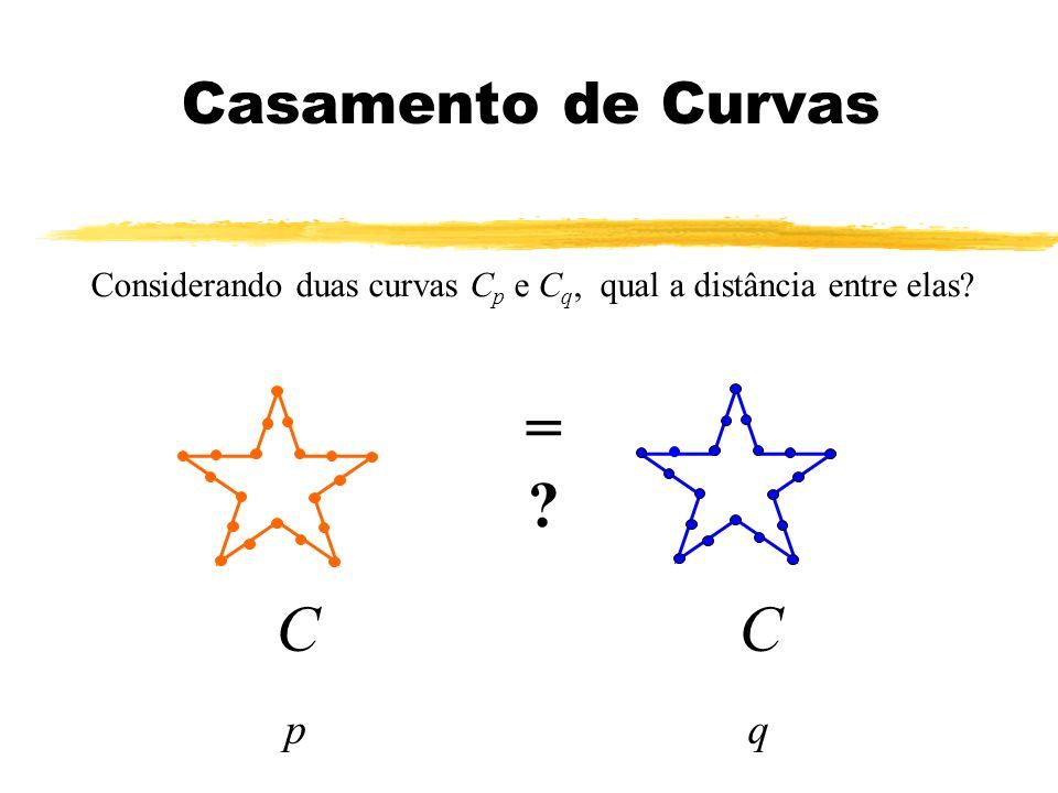 Casamento de Curvas Considerando duas curvas C p e C q, qual a distância entre elas = = CpCp CqCq
