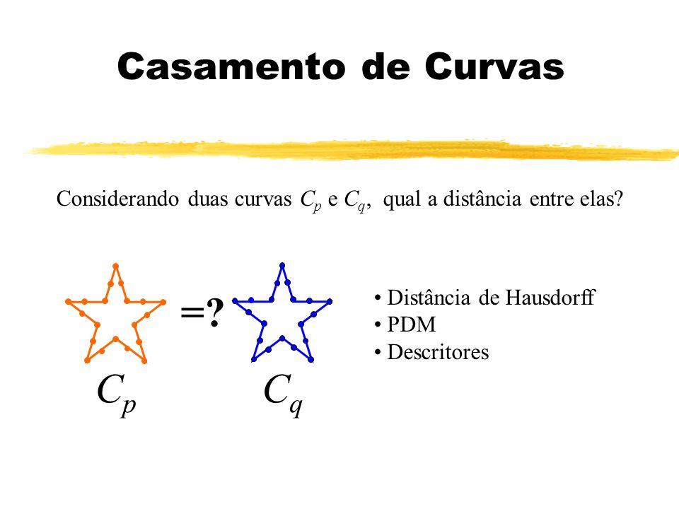 Casamento de Curvas Considerando duas curvas C p e C q, qual a distância entre elas.