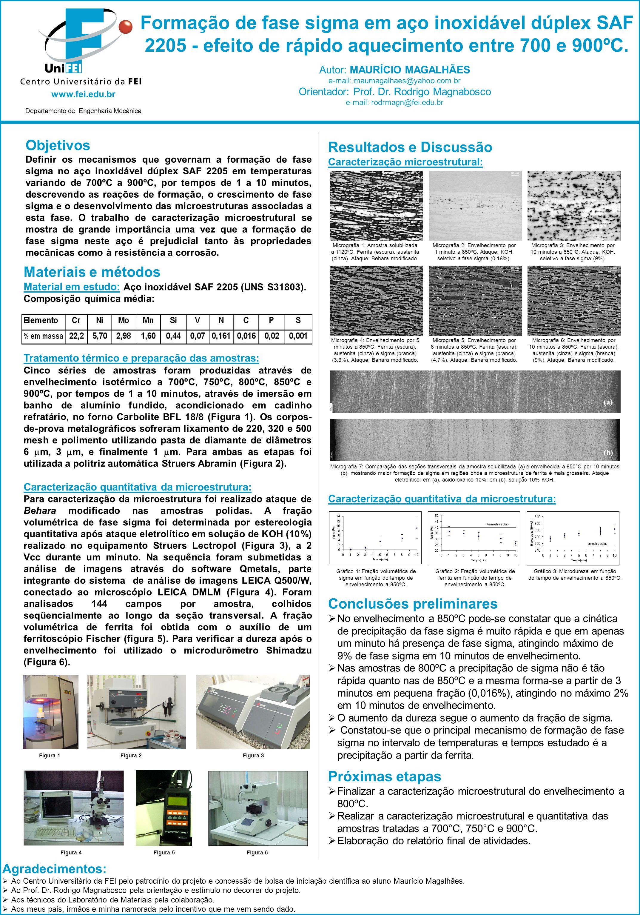 Formação de fase sigma em aço inoxidável dúplex SAF 2205 - efeito de rápido aquecimento entre 700 e 900ºC. Autor: MAURÍCIO MAGALHÃES e-mail: maumagalh