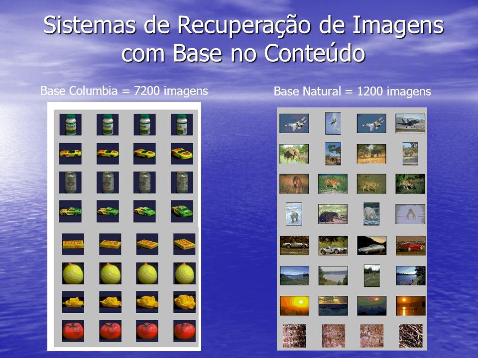 Base Columbia = 7200 imagens Base Natural = 1200 imagens Sistemas de Recuperação de Imagens com Base no Conteúdo