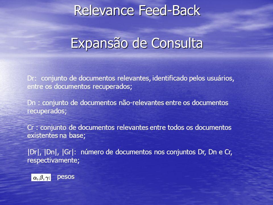 Relevance Feed-Back Expansão de Consulta Dr: conjunto de documentos relevantes, identificado pelos usuários, entre os documentos recuperados; Dn : con