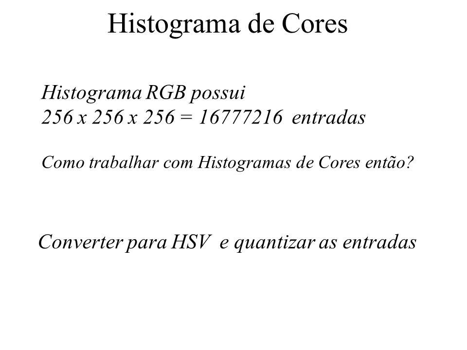 Histograma de Cores Histograma RGB possui 256 x 256 x 256 = 16777216 entradas Como trabalhar com Histogramas de Cores então? Converter para HSV e quan