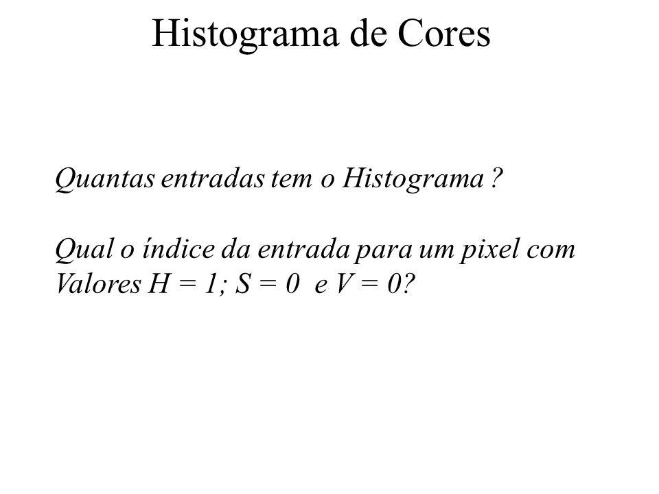 Histograma de Cores Quantas entradas tem o Histograma ? Qual o índice da entrada para um pixel com Valores H = 1; S = 0 e V = 0?